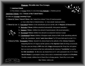 8 types of citizenship black & white