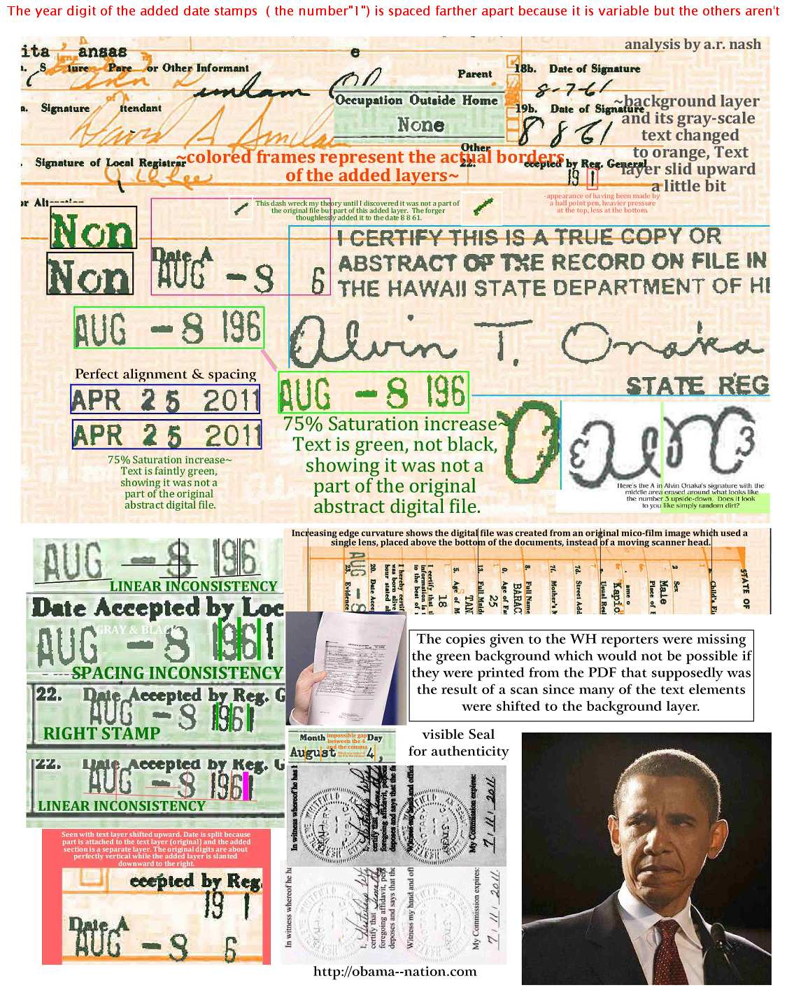 Give us liberty the evidence that proves obamas birth give us liberty the evidence that proves obamas birth certificate that he posted on the white house website is a fake aiddatafo Images